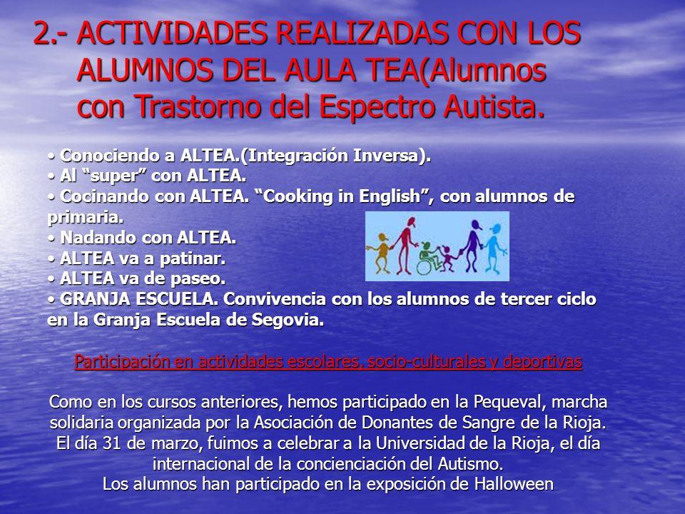 2.- ACTIVIDADES REALIZADAS CON LOS ALUMNOS DEL AULA TEA(Alumnos con Trastorno del Espectro Autista.