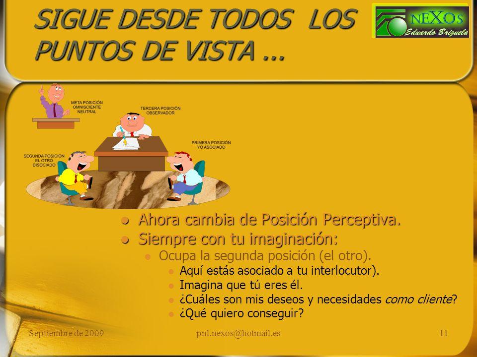 Septiembre de 2009pnl.nexos@hotmail.es11 SIGUE DESDE TODOS LOS PUNTOS DE VISTA... Ahora cambia de Posición Perceptiva. Siempre con tu imaginación: Ocu