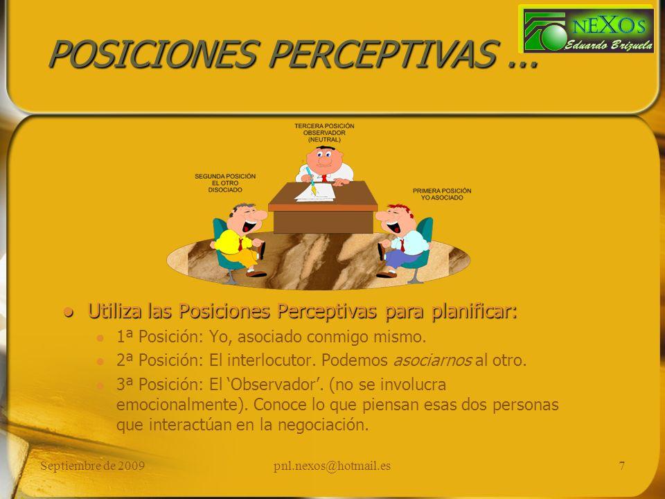 Septiembre de 2009pnl.nexos@hotmail.es7 POSICIONES PERCEPTIVAS... Utiliza las Posiciones Perceptivas para planificar: 1ª Posición: Yo, asociado conmig