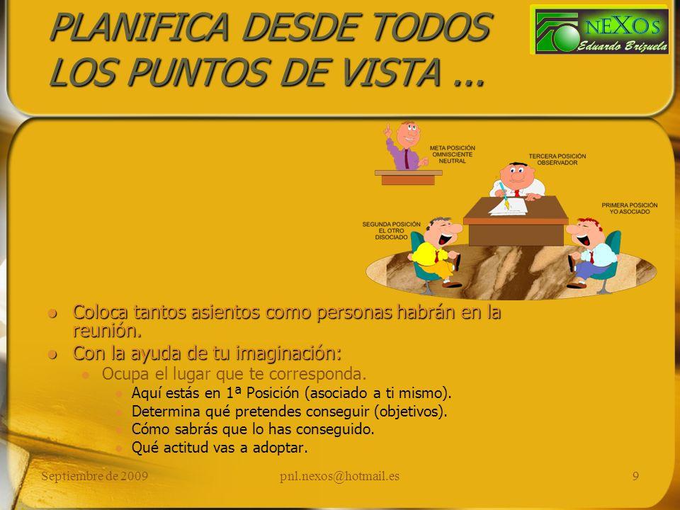 Septiembre de 2009pnl.nexos@hotmail.es9 PLANIFICA DESDE TODOS LOS PUNTOS DE VISTA... Coloca tantos asientos como personas habrán en la reunión. Con la