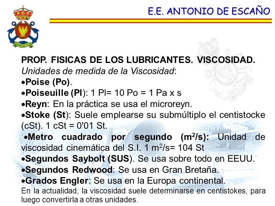 E.E. ANTONIO DE ESCAÑO PROP. FISICAS DE LOS LUBRICANTES. VISCOSIDAD. Unidades de medida de la Viscosidad: Poise (Po). Poiseuille (Pl): 1 Pl= 10 Po = 1