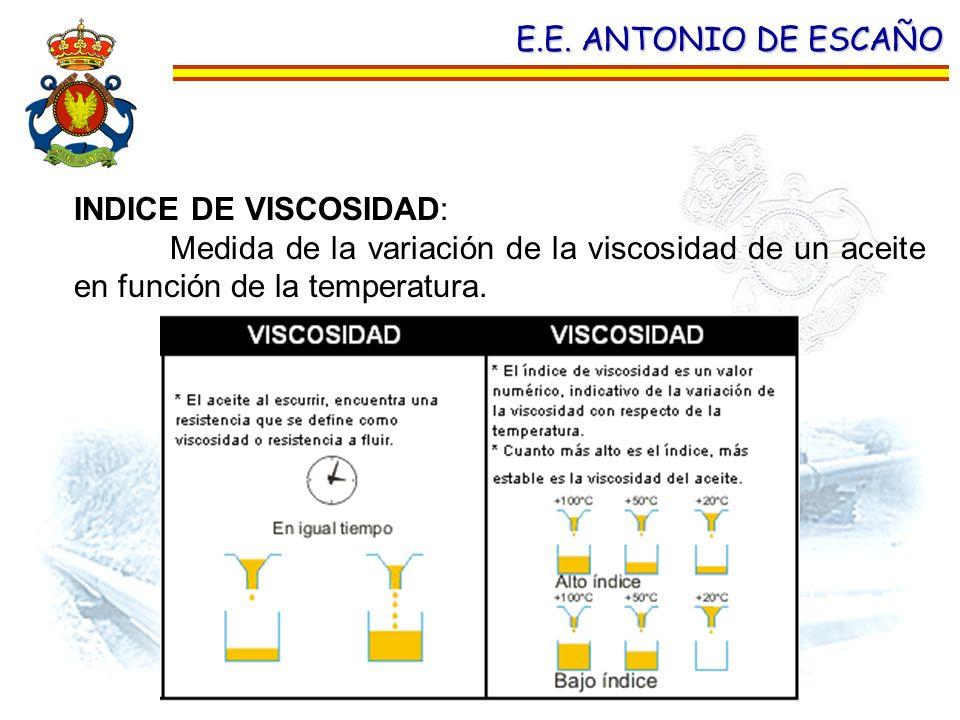 E.E. ANTONIO DE ESCAÑO INDICE DE VISCOSIDAD: Medida de la variación de la viscosidad de un aceite en función de la temperatura.