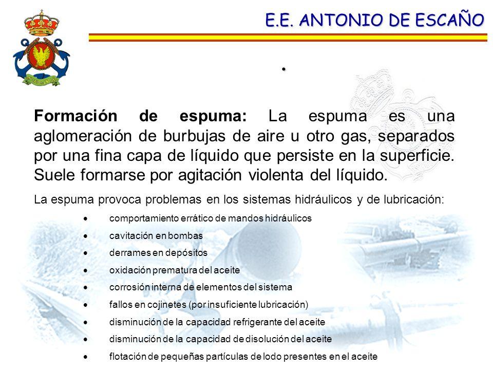 . E.E. ANTONIO DE ESCAÑO Formación de espuma: La espuma es una aglomeración de burbujas de aire u otro gas, separados por una fina capa de líquido que