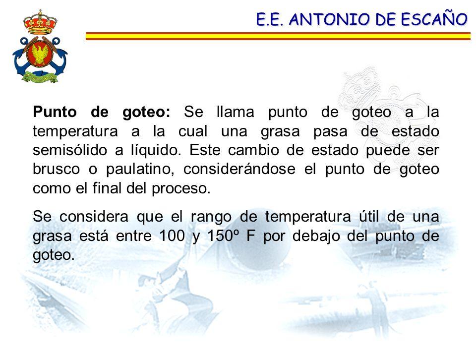 E.E. ANTONIO DE ESCAÑO Punto de goteo: Se llama punto de goteo a la temperatura a la cual una grasa pasa de estado semisólido a líquido. Este cambio d