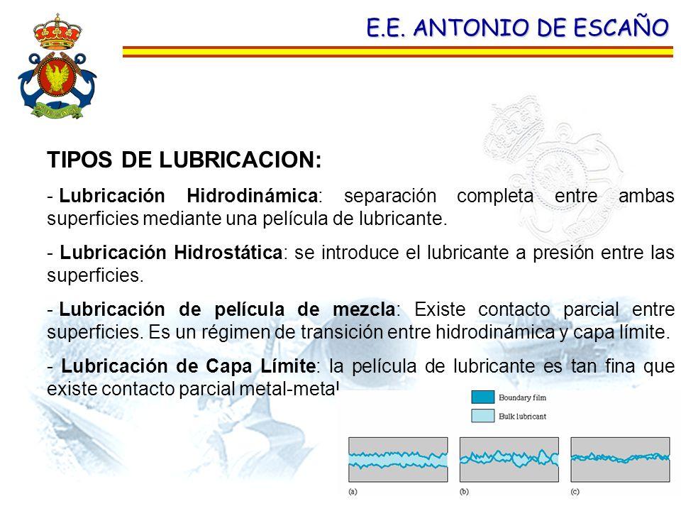 E.E. ANTONIO DE ESCAÑO TIPOS DE LUBRICACION: - Lubricación Hidrodinámica: separación completa entre ambas superficies mediante una película de lubrica