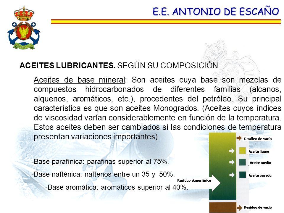 E.E. ANTONIO DE ESCAÑO ACEITES LUBRICANTES. SEGÚN SU COMPOSICIÓN. Aceites de base mineral: Son aceites cuya base son mezclas de compuestos hidrocarbon