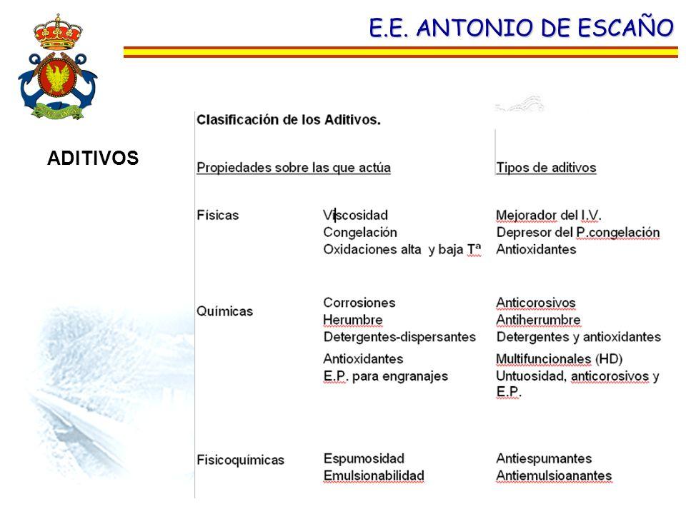 E.E. ANTONIO DE ESCAÑO ADITIVOS