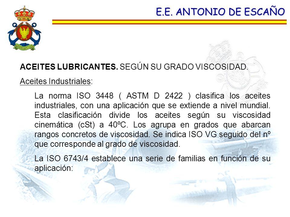E.E. ANTONIO DE ESCAÑO ACEITES LUBRICANTES. SEGÚN SU GRADO VISCOSIDAD. Aceites Industriales: La norma ISO 3448 ( ASTM D 2422 ) clasifica los aceites i