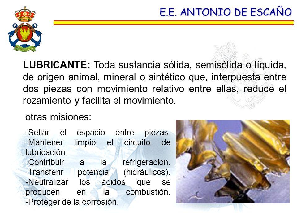 E.E. ANTONIO DE ESCAÑO LUBRICANTE: Toda sustancia sólida, semisólida o líquida, de origen animal, mineral o sintético que, interpuesta entre dos pieza