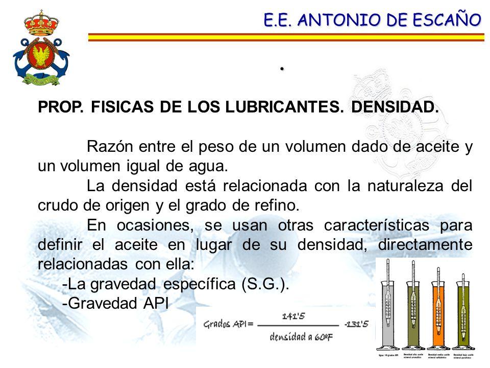 . E.E. ANTONIO DE ESCAÑO PROP. FISICAS DE LOS LUBRICANTES. DENSIDAD. Razón entre el peso de un volumen dado de aceite y un volumen igual de agua. La d