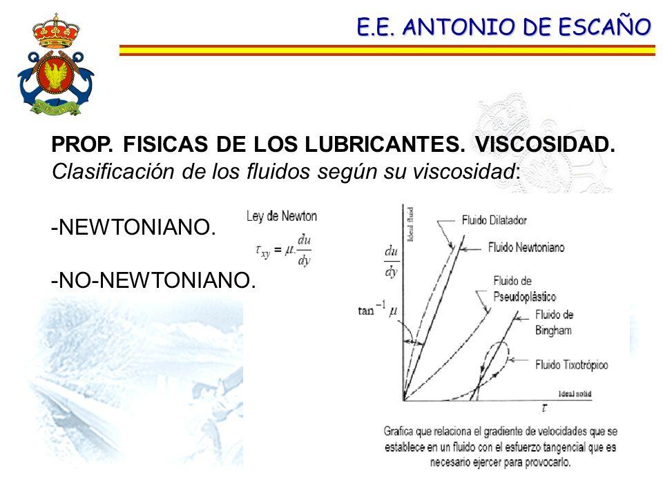 E.E. ANTONIO DE ESCAÑO PROP. FISICAS DE LOS LUBRICANTES. VISCOSIDAD. Clasificación de los fluidos según su viscosidad: -NEWTONIANO. -NO-NEWTONIANO.