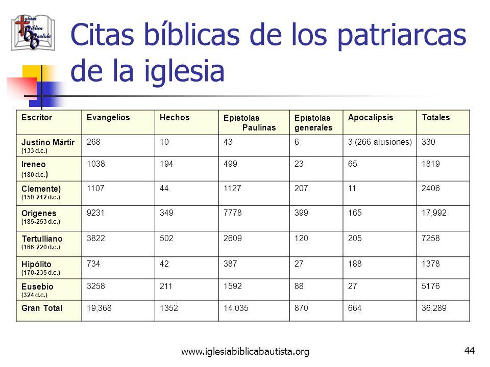 www.iglesiabiblicabautista.org 43 El Canon del Nuevo Testamento Los manuscritos antiguos de la Biblia Existen más de 4,000 manuscritos griegos del NT,