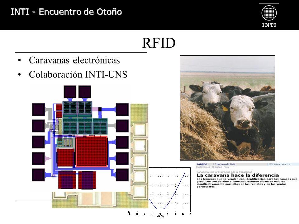 INTI - Encuentro de Otoño RFID Caravanas electrónicas Colaboración INTI-UNS