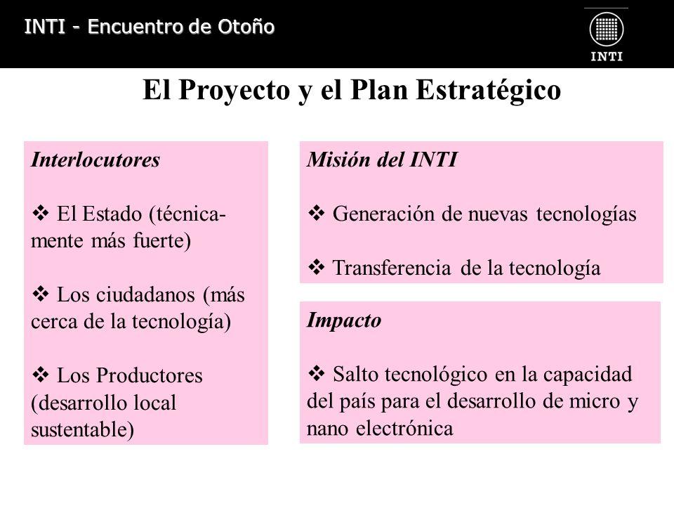 INTI - Encuentro de Otoño El Proyecto y el Plan Estratégico Interlocutores El Estado (técnica- mente más fuerte) Los ciudadanos (más cerca de la tecno