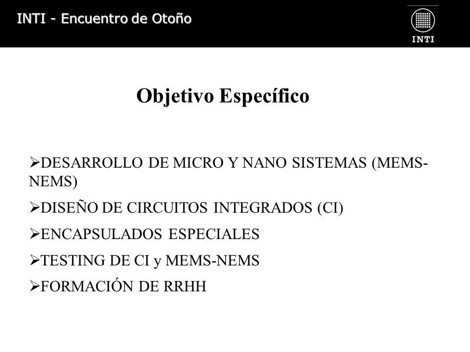 INTI - Encuentro de Otoño DESARROLLO DE MICRO Y NANO SISTEMAS (MEMS- NEMS) DISEÑO DE CIRCUITOS INTEGRADOS (CI) ENCAPSULADOS ESPECIALES TESTING DE CI y