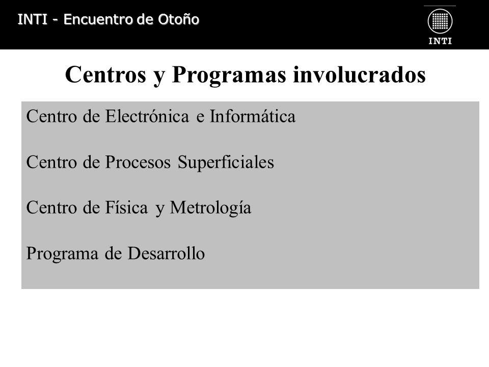 INTI - Encuentro de Otoño Centro de Electrónica e Informática Centro de Procesos Superficiales Centro de Física y Metrología Programa de Desarrollo Ce