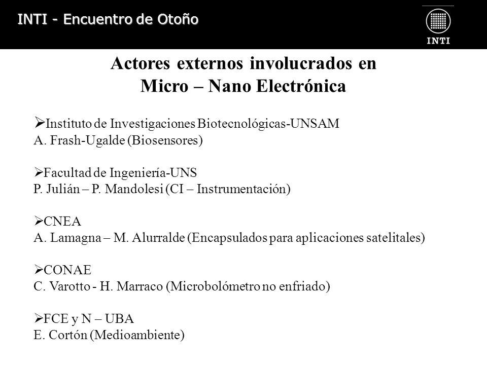 INTI - Encuentro de Otoño Laboratorio de Fotolitografía Banco químico de ataque por vía húmeda Alineadora de máscara Sala Limpia-INTI