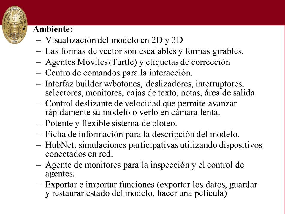 Ambiente: –Visualización del modelo en 2D y 3D –Las formas de vector son escalables y formas girables. –Agentes Móviles ( Turtle) y etiquetas de corre