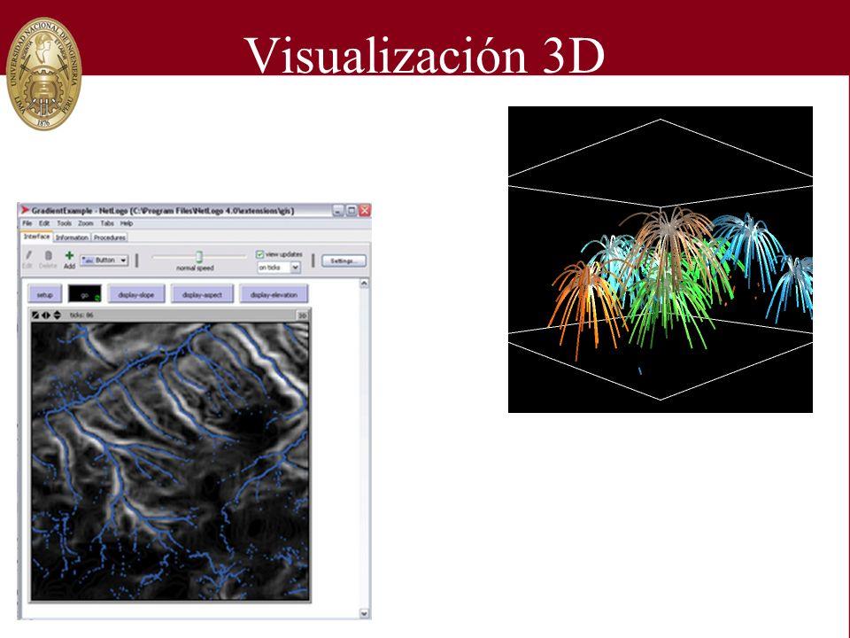 Visualización 3D