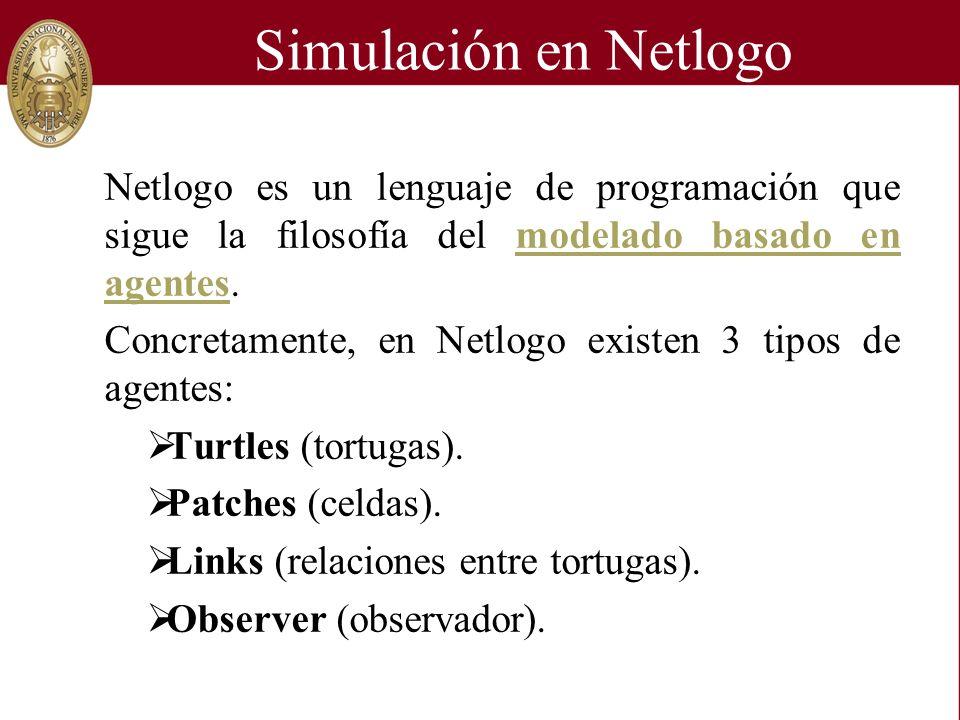 Simulación en Netlogo Netlogo es un lenguaje de programación que sigue la filosofía del modelado basado en agentes.modelado basado en agentes Concreta