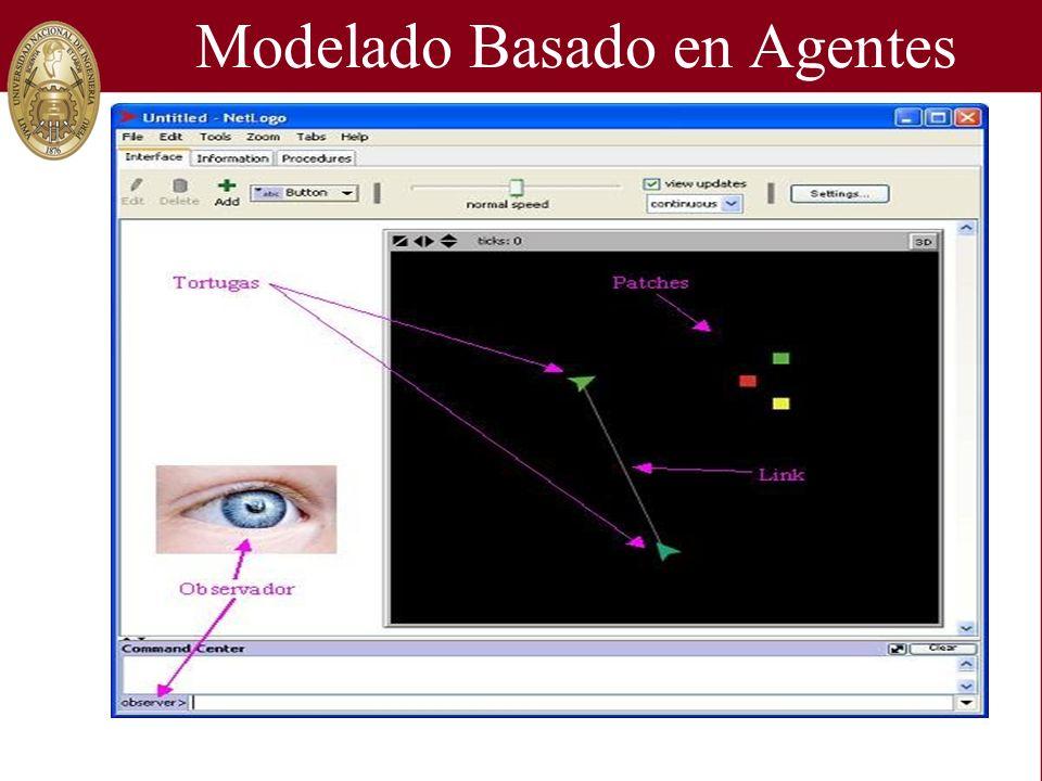 Modelado Basado en Agentes