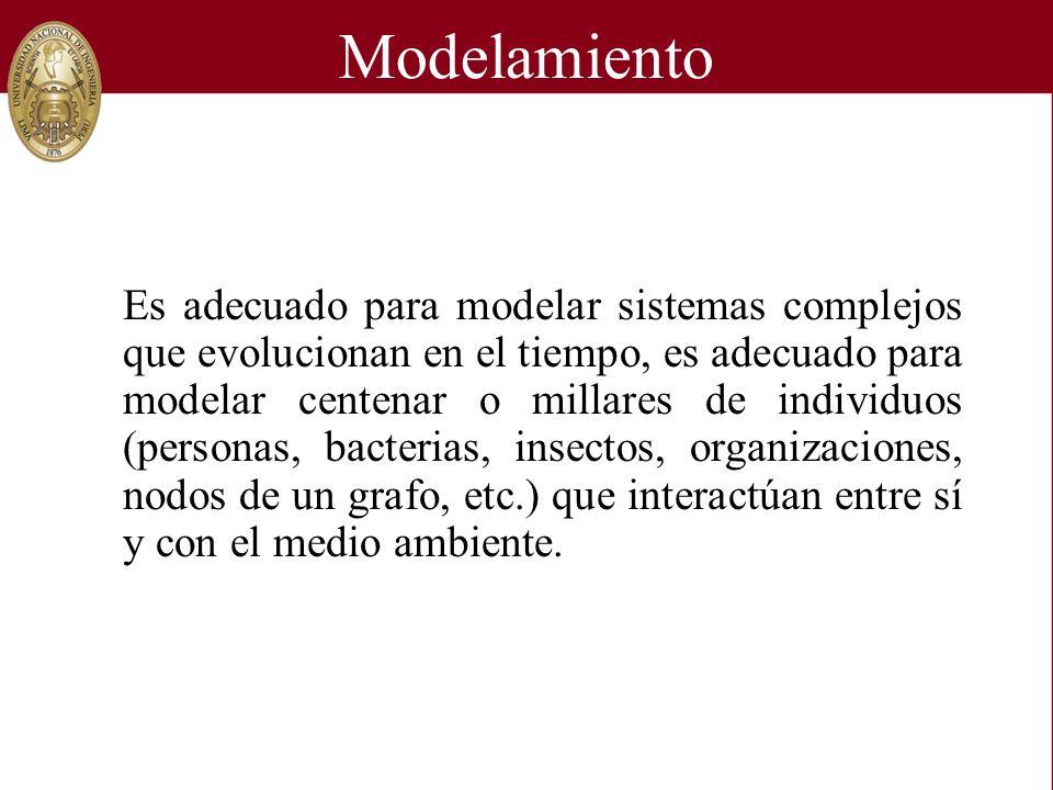 Modelamiento Es adecuado para modelar sistemas complejos que evolucionan en el tiempo, es adecuado para modelar centenar o millares de individuos (per