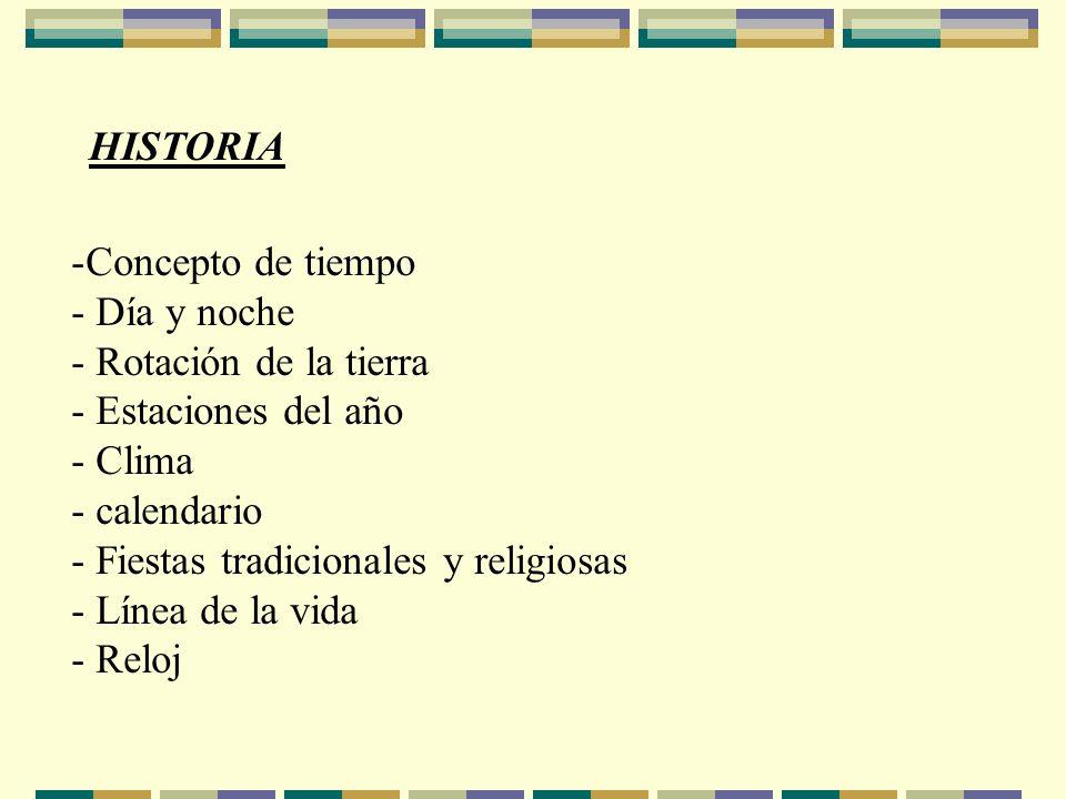 HISTORIA -Concepto de tiempo - Día y noche - Rotación de la tierra - Estaciones del año - Clima - calendario - Fiestas tradicionales y religiosas - Lí
