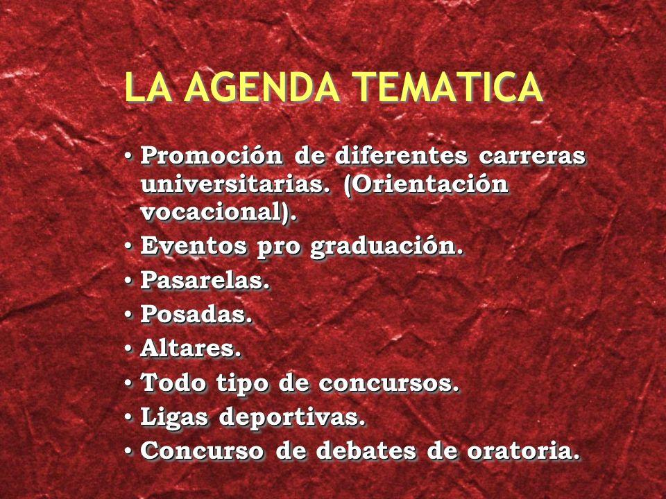LA AGENDA TEMATICA Promoción de diferentes carreras universitarias.