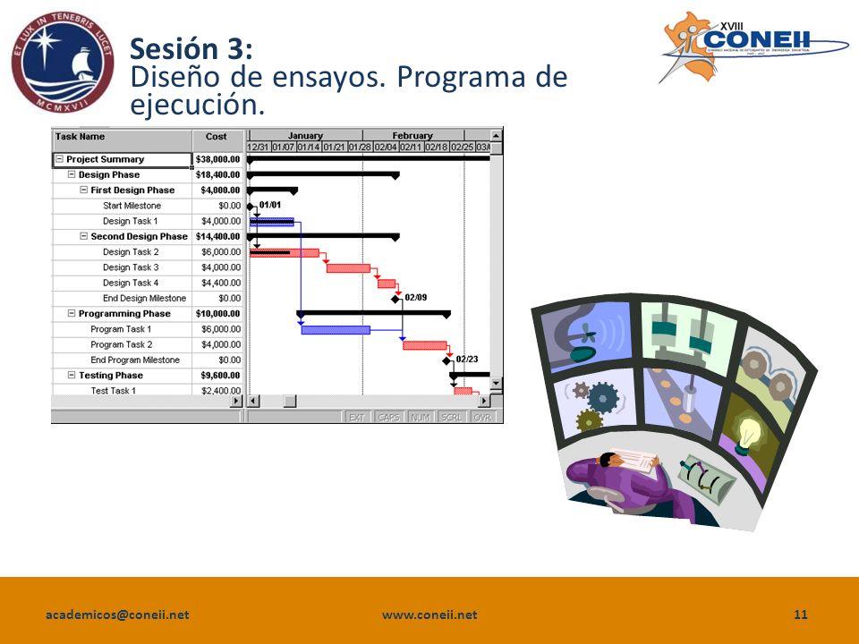 academicos@coneii.net www.coneii.net11 Sesión 3: Diseño de ensayos. Programa de ejecución.