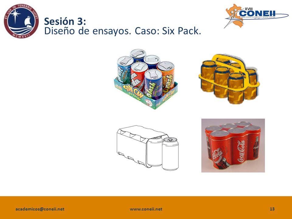academicos@coneii.net www.coneii.net13 Sesión 3: Diseño de ensayos. Caso: Six Pack.