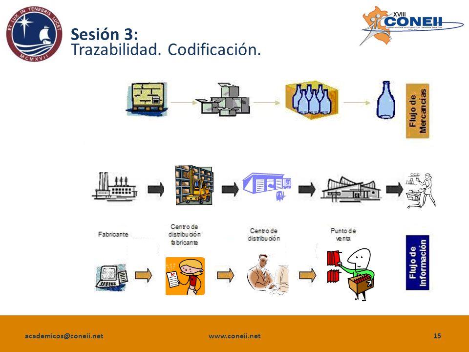 academicos@coneii.net www.coneii.net15 Sesión 3: Trazabilidad. Codificación.