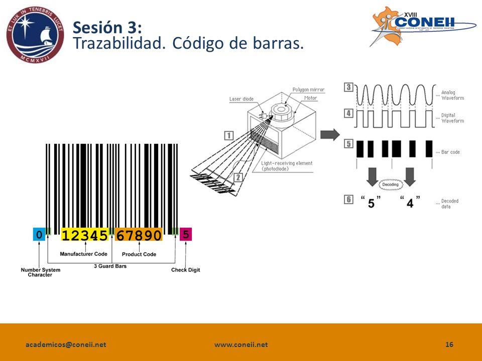 academicos@coneii.net www.coneii.net16 Sesión 3: Trazabilidad. Código de barras.