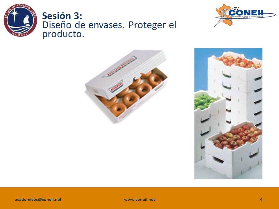 academicos@coneii.net www.coneii.net4 Sesión 3: Diseño de envases. Proteger el producto.