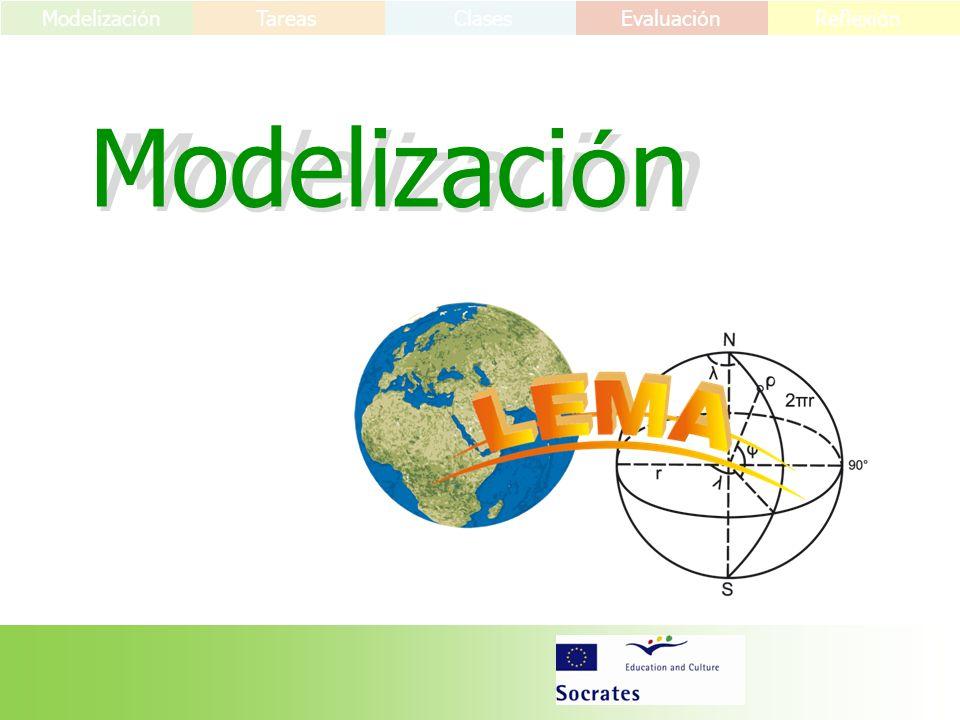 ¿ Qu é es la modelizaci ó n? Modelizaci ó n Tareas ClasesEvaluaci ó n Reflexi ó n 2