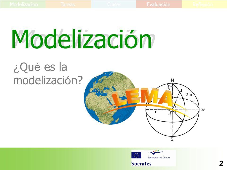 ClasesModelizaci ó n ¿ Qu é es la modelización.¿ Por qu é la modelización.
