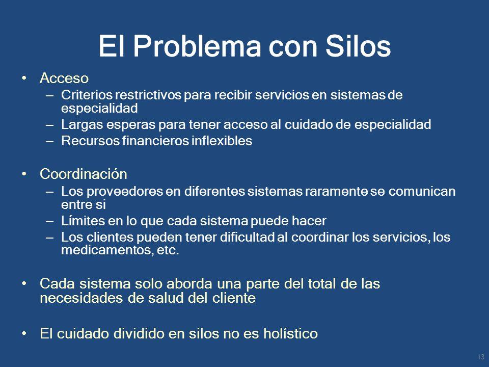 El Problema con Silos Acceso – Criterios restrictivos para recibir servicios en sistemas de especialidad – Largas esperas para tener acceso al cuidado