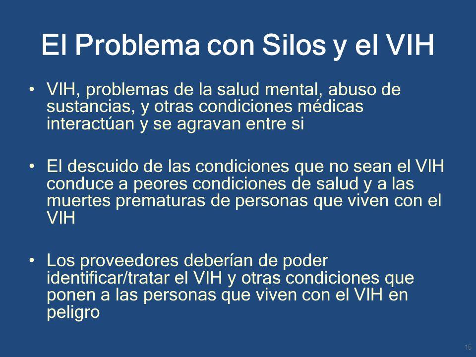 VIH, problemas de la salud mental, abuso de sustancias, y otras condiciones médicas interactúan y se agravan entre si El descuido de las condiciones q