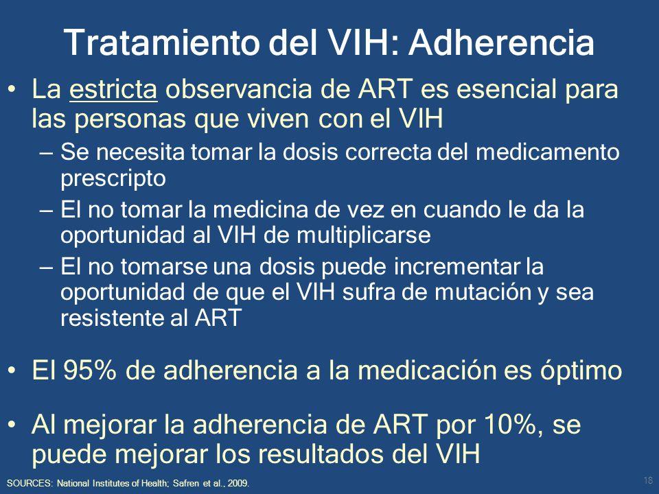 Tratamiento del VIH: Adherencia La estricta observancia de ART es esencial para las personas que viven con el VIH – Se necesita tomar la dosis correct