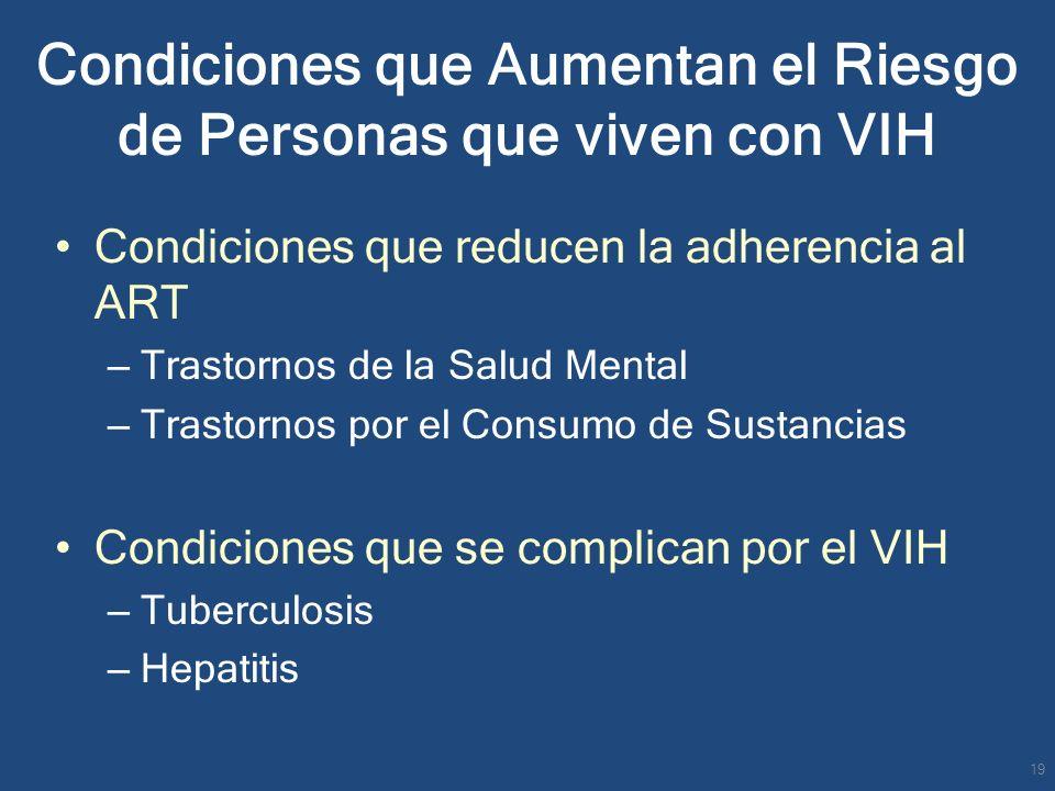 Condiciones que Aumentan el Riesgo de Personas que viven con VIH Condiciones que reducen la adherencia al ART – Trastornos de la Salud Mental – Trasto