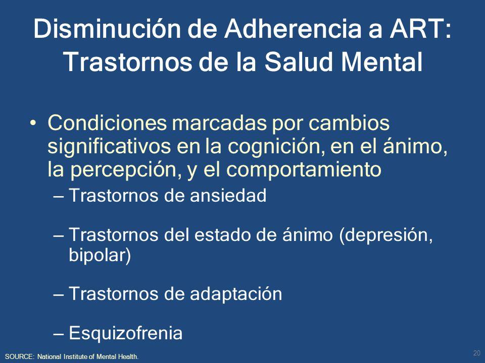 Disminución de Adherencia a ART: Trastornos de la Salud Mental Condiciones marcadas por cambios significativos en la cognición, en el ánimo, la percep