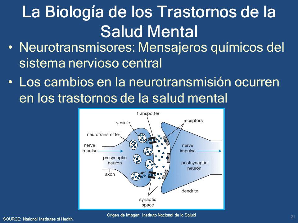 La Biología de los Trastornos de la Salud Mental Neurotransmisores: Mensajeros químicos del sistema nervioso central Los cambios en la neurotransmisió