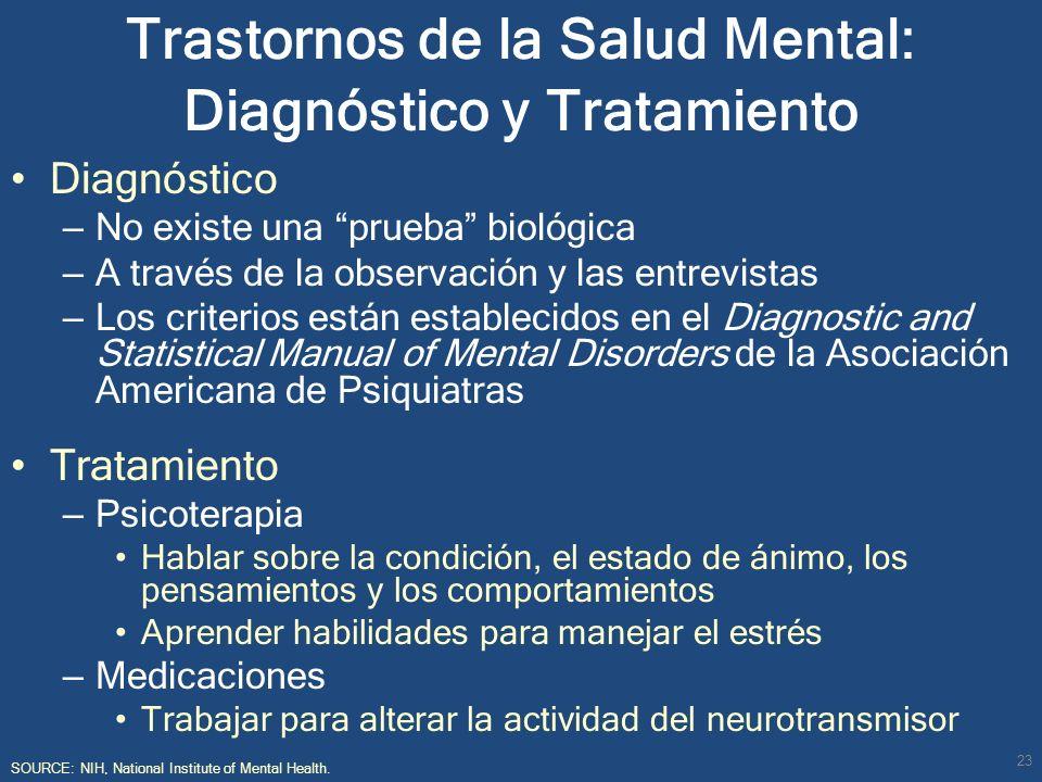 Trastornos de la Salud Mental: Diagnóstico y Tratamiento Diagnóstico – No existe una prueba biológica – A través de la observación y las entrevistas –