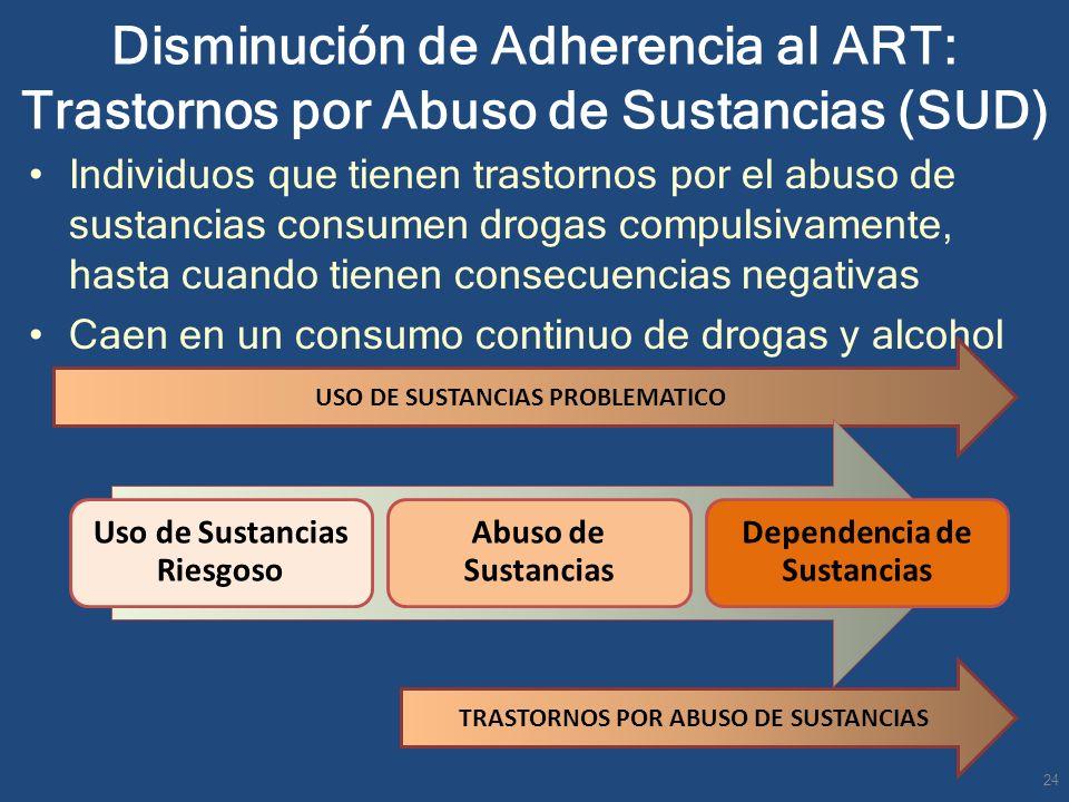 Disminución de Adherencia al ART: Trastornos por Abuso de Sustancias (SUD) Individuos que tienen trastornos por el abuso de sustancias consumen drogas