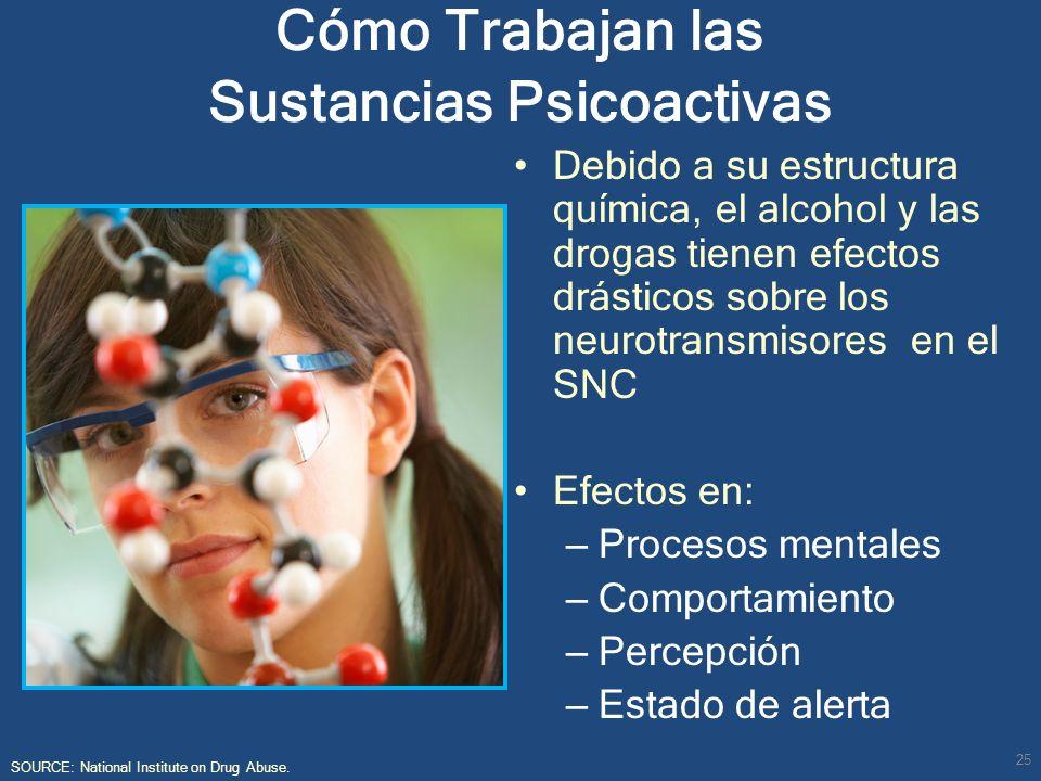 Cómo Trabajan las Sustancias Psicoactivas Debido a su estructura química, el alcohol y las drogas tienen efectos drásticos sobre los neurotransmisores