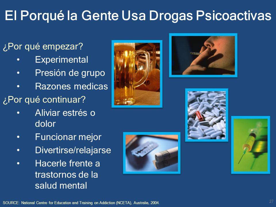 El Porqué la Gente Usa Drogas Psicoactivas ¿Por qué empezar? Experimental Presión de grupo Razones medicas ¿Por qué continuar? Aliviar estrés o dolor