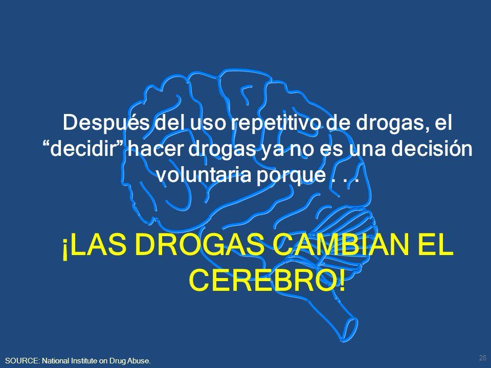 Después del uso repetitivo de drogas, el decidir hacer drogas ya no es una decisión voluntaria porque... ¡LAS DROGAS CAMBIAN EL CEREBRO! SOURCE: Natio