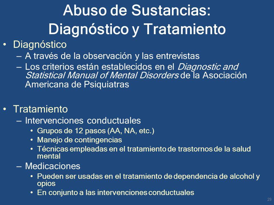 Abuso de Sustancias: Diagnóstico y Tratamiento Diagnóstico – A través de la observación y las entrevistas – Los criterios están establecidos en el Dia