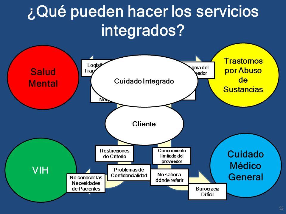 ¿Qué pueden hacer los servicios integrados? Salud Mental VIH Cuidado Médico General Trastornos por Abuso de Sustancias Cliente Restricciones de Criter