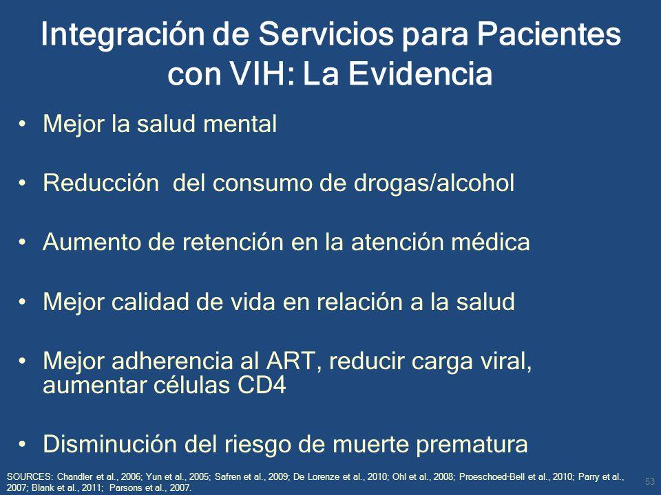 Integración de Servicios para Pacientes con VIH: La Evidencia Mejor la salud mental Reducción del consumo de drogas/alcohol Aumento de retención en la
