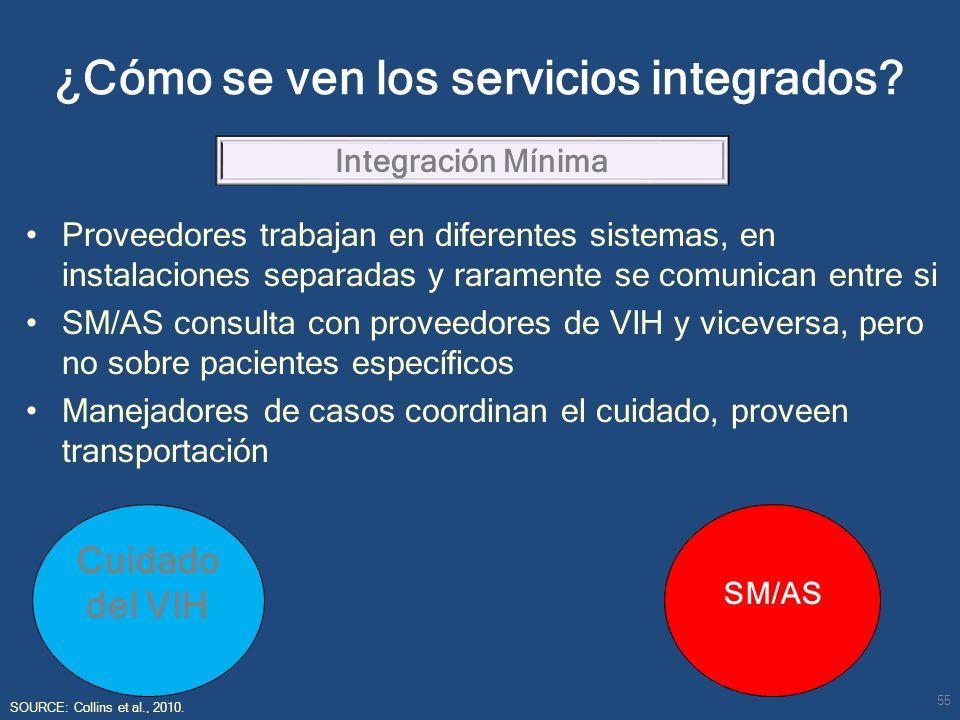 Proveedores trabajan en diferentes sistemas, en instalaciones separadas y raramente se comunican entre si SM/AS consulta con proveedores de VIH y vice